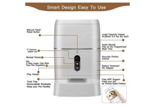 LeeKooLuu the Best Automatic cat Feeder with Camera, Wi-Fi, Voice and Video recording